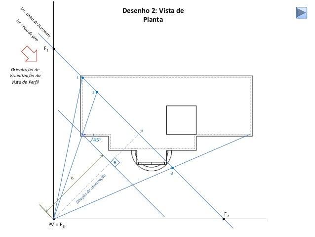 Desenho 2: Vista de Planta PV 45 F1 F2 = F3 1 2 3 Orientação de Visualização da Vista de Perfil
