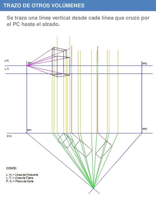 TRAZO DE OTROS VOLÚMENES Se traza una línea vertical desde cada línea que cruzó por el PC hasta el alzado.