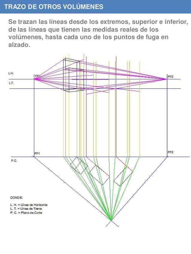 TRAZO DE OTROS VOLÚMENES Se trazan las líneas desde los extremos, superior e inferior, de las líneas que tienen las medida...