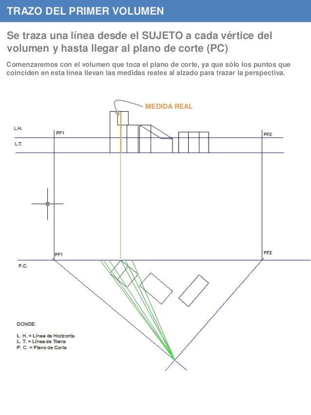 TRAZO DEL PRIMER VOLUMEN Comenzaremos con el volumen que toca el plano de corte, ya que sólo los puntos que coinciden en e...