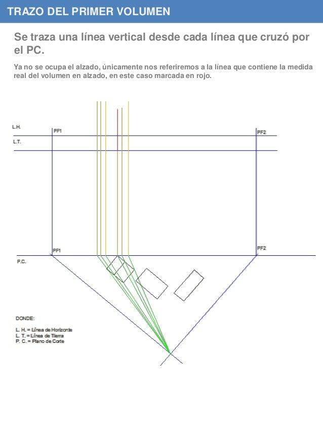 TRAZO DEL PRIMER VOLUMEN Se traza una línea vertical desde cada línea que cruzó por el PC. Ya no se ocupa el alzado, única...