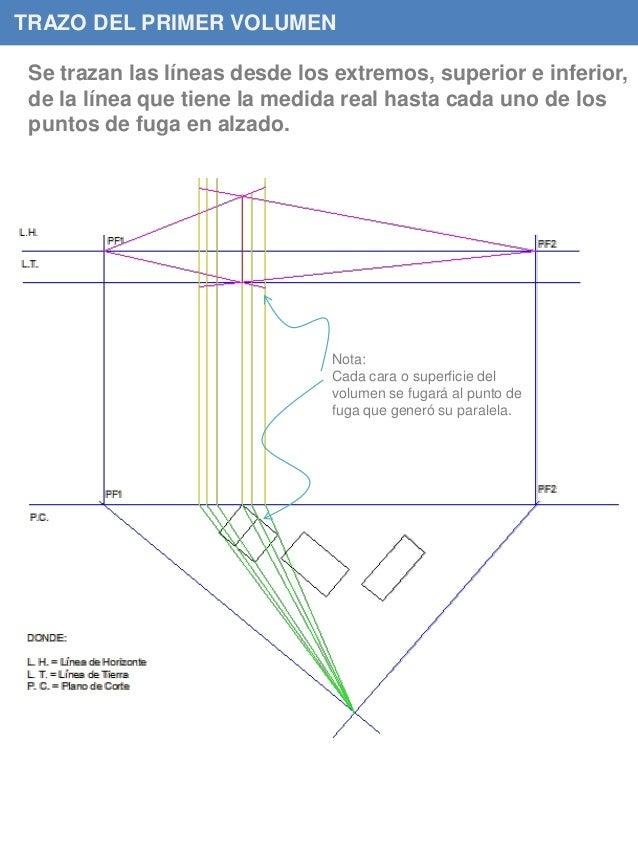 TRAZO DEL PRIMER VOLUMEN Nota: Cada cara o superficie del volumen se fugará al punto de fuga que generó su paralela. Se tr...