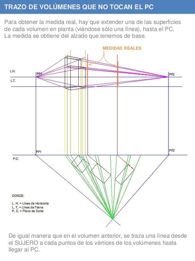 TRAZO DE VOLÚMENES QUE NO TOCAN EL PC Para obtener la medida real, hay que extender una de las superficies de cada volumen...
