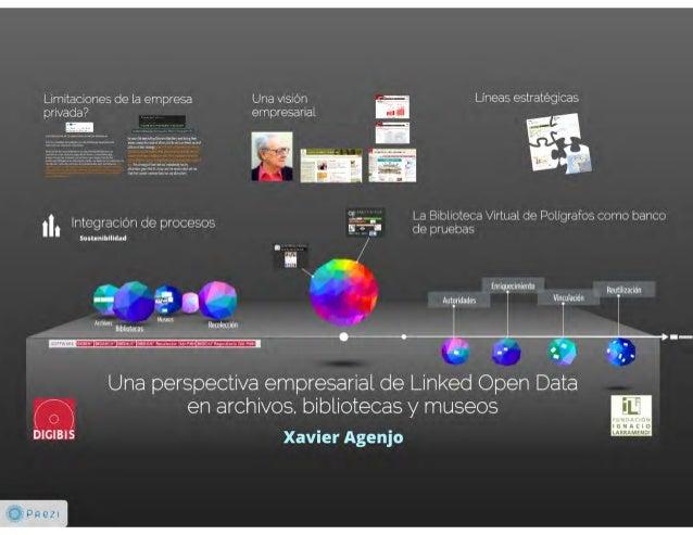 Una perspectiva empresarial de Linked Open Data en archivos, bibliotecas y museos. Xavier Agenjo