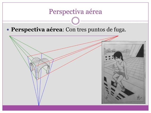 Perspectiva aérea