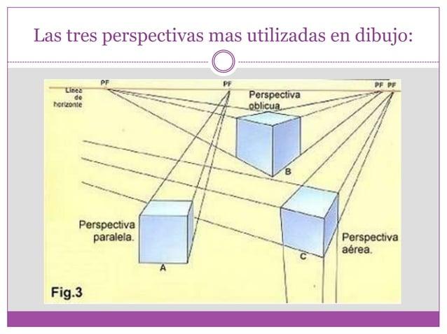 Perspectiva frontal:  Con un solo punto de fuga sobre el dibujo. Ocurre cuando una de las caras del cubo es paralela al p...