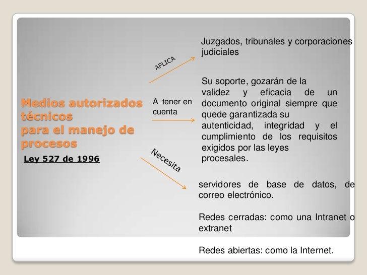 Perspectivas de las nuevas tecnologías judiciales en colombia Slide 2