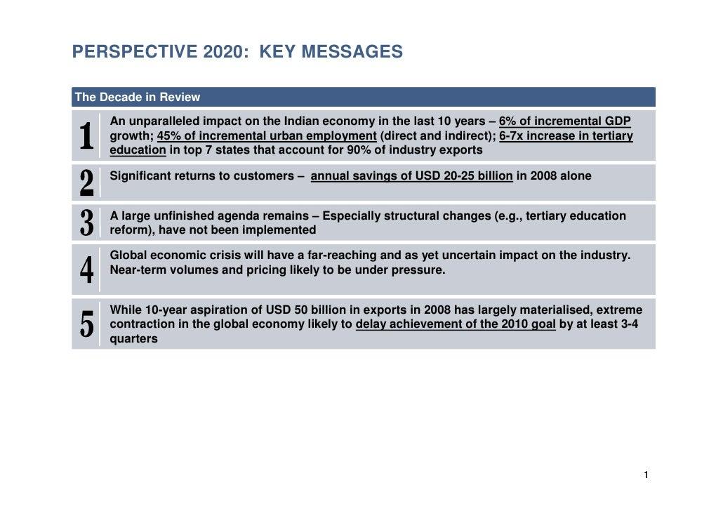 Perspective 2020 Slide 2