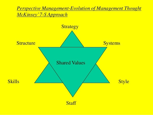 good mgt or good leader 08062018  mgt 415_wk 5 ds 1_leadership - name as many qualities as  i want to be sure my leader will take care of me through the good times  mgt 415.