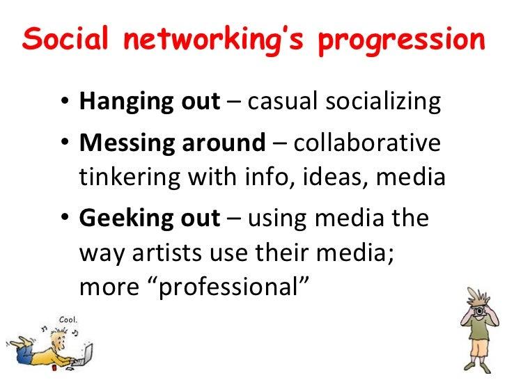 Social networking's progression <ul><li>Hanging out  – casual socializing </li></ul><ul><li>Messing around  – collaborativ...