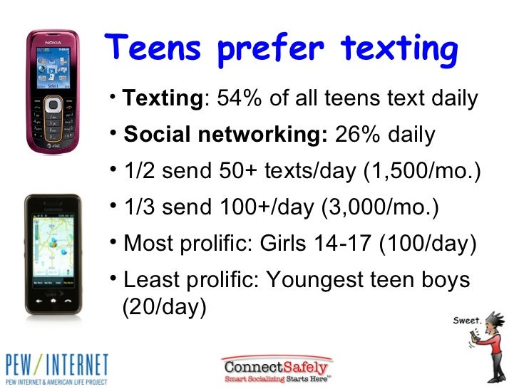 Teens prefer texting <ul><li>Texting : 54% of all teens text daily  </li></ul><ul><li>Social networking:  26% daily  </li>...