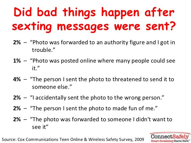 """2%  –  """"Photo was forwarded to an authority figure and I got in  trouble.""""  1%  –  """"Photo was posted online where many peo..."""
