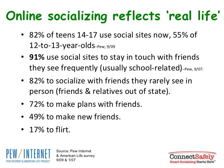 Online socializing reflects 'real life' <ul><li>82% of teens 14-17 use social sites now, 55% of 12-to-13-year-olds –Pew, 9...