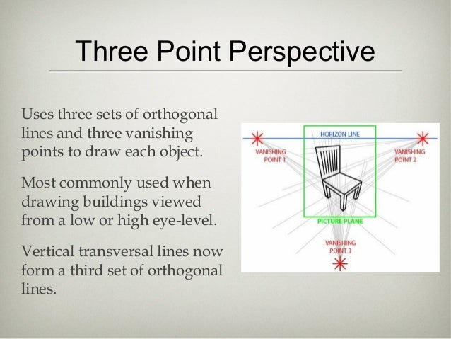 Linear Perspective Orthogonal Art