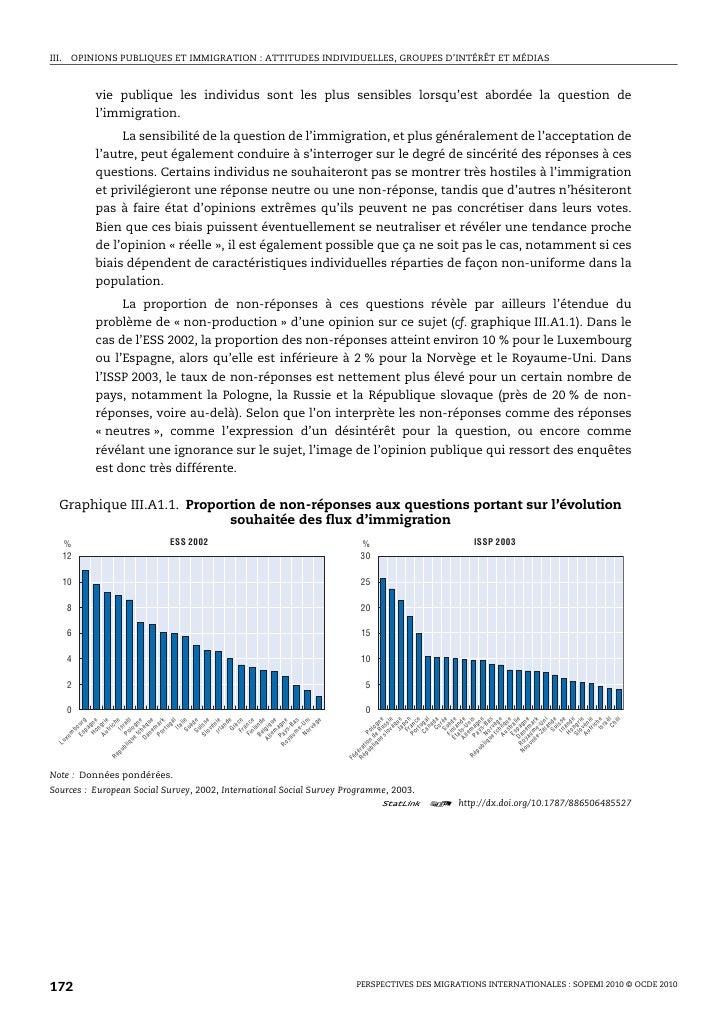Perspectives des migrations internationales