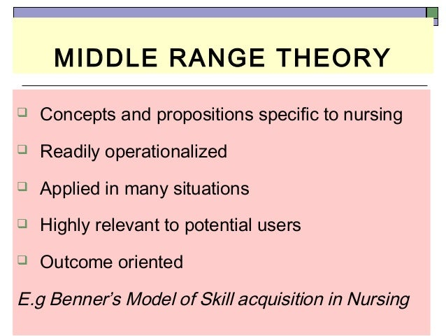 analysis of middle range nursing theory Middle range theory in nursing cindy spain american sentinel university middle range theory in nursing the credibility of a profession is based upon its ability to create and apply theorynursing as a whole has not been at the forefront of theoretical research being much more practical or hands-on in nature.