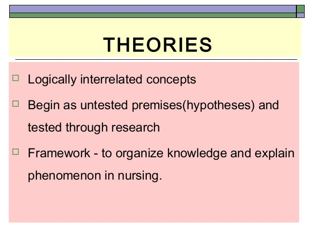 introduction to conceptual bases nursing Chapter 12: conceptual and philosophical bases for nursing bonnie m wivell, ms, rn, cns systems system theorist von bertalanffy (1936) described a system as a set  – a free powerpoint.