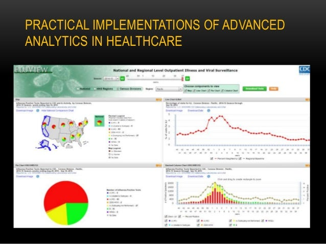 PRACTICAL IMPLEMENTATIONS OF ADVANCED ANALYTICS IN HEALTHCARE