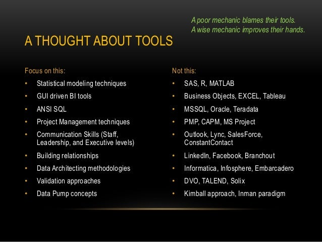 • SAS, R, MATLAB • Business Objects, EXCEL, Tableau • MSSQL, Oracle, Teradata • PMP, CAPM, MS Project • Outlook, Lync, Sal...