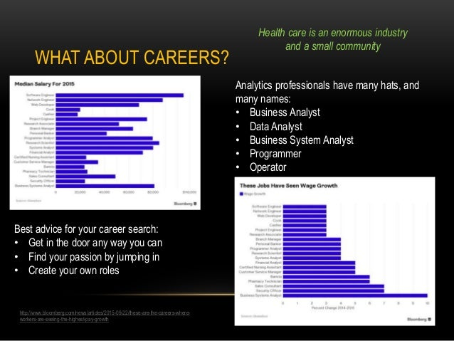 WHAT ABOUT CAREERS? http://www.bloomberg.com/news/articles/2015-09-22/these-are-the-careers-where- workers-are-seeing-the-...