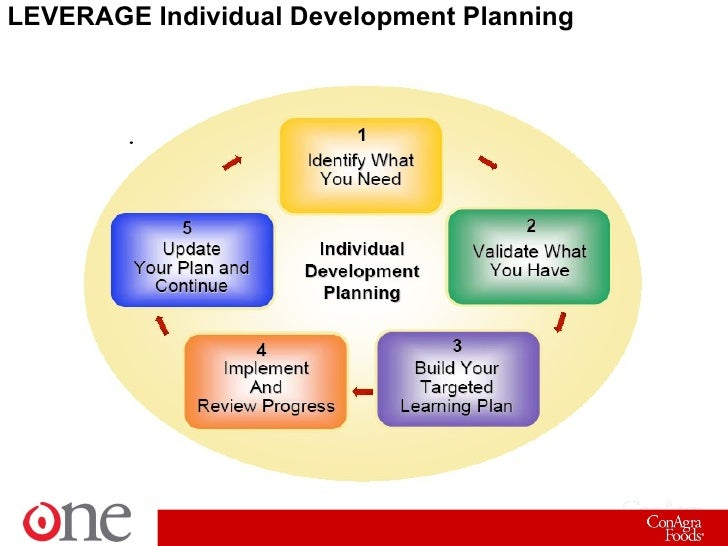 organisation development historical perspective A short history of od 5 learning od 6  roffey park has strong credentials in  organisational development  considering change from this perspective owes.