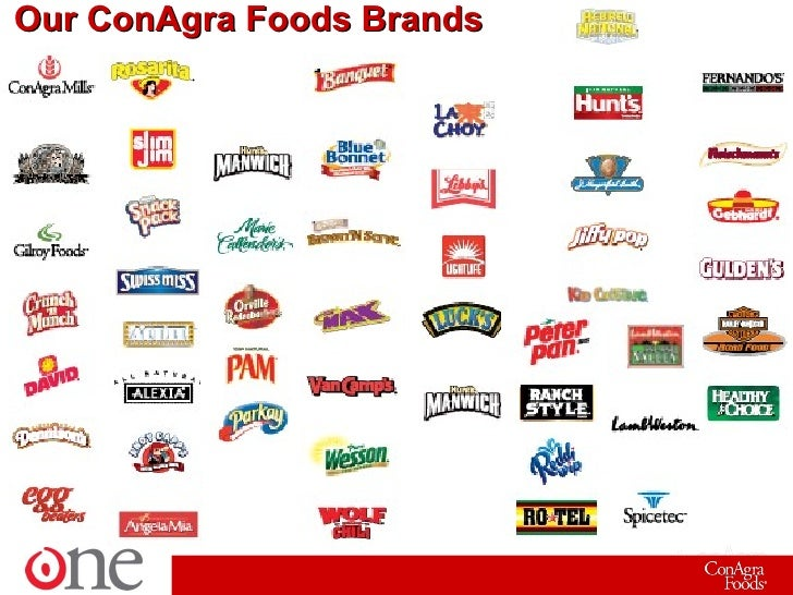 conagra foods The implied price of $6800 per pinnacle foods share is based on the volume-weighted average price of conagra brands' stock for the five days ended june 21, 2018 the purchase price reflects an.