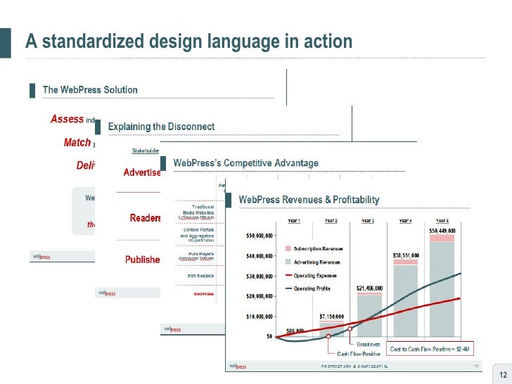 A standardized design language in action