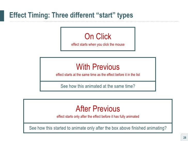 """Effect Timing: Three different """"start"""" types  On Click effect starts when you click the mouse With Previous effect starts ..."""