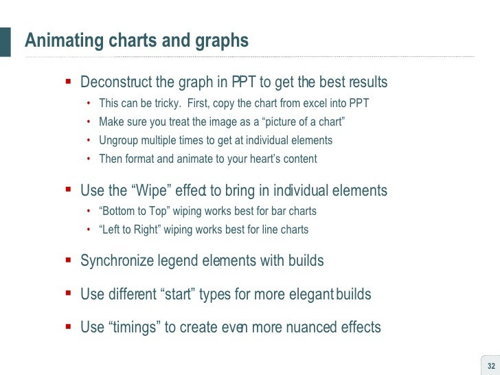 Animating charts and graphs <ul><ul><li>Deconstruct the graph in PPT to get the best results </li></ul></ul><ul><ul><ul><l...