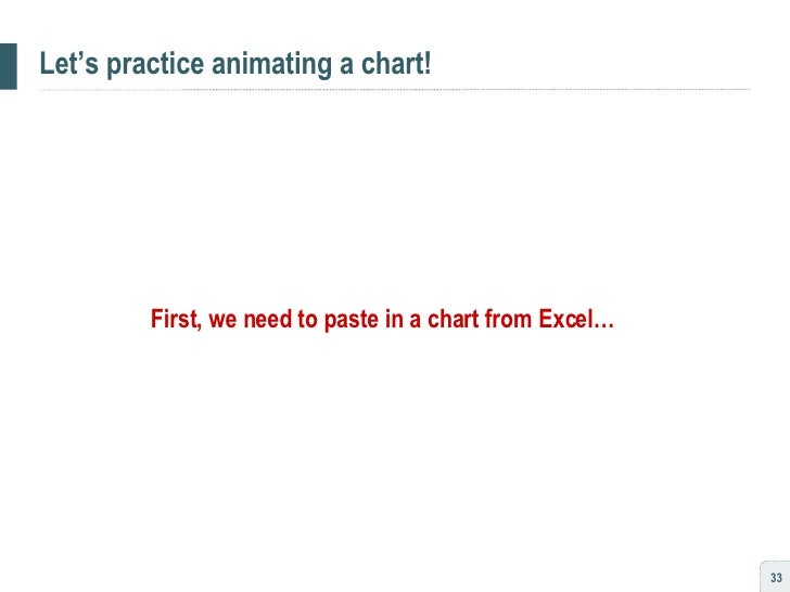 Let's practice animating a chart! First, we need to paste in a chart from Excel…