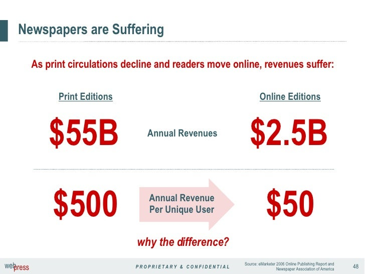 Newspapers are Suffering Print Editions Online Editions As print circulations decline and readers move online, revenues su...