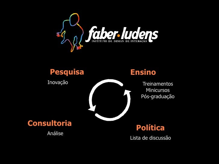 Obrigado!   Frederick van Amstel  Instituto Faber-Ludens www.faberludens.com.br