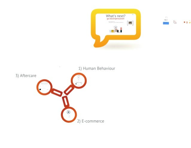 Persuasion & E-commerce Aftercare