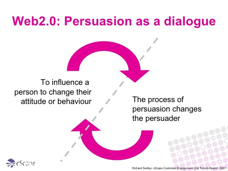 change through persuasion Full-text (pdf) | faced with the need for a massive change, most managers respond predictably they revamp the organization's strategy, shift around staff, and root out inefficiencies.