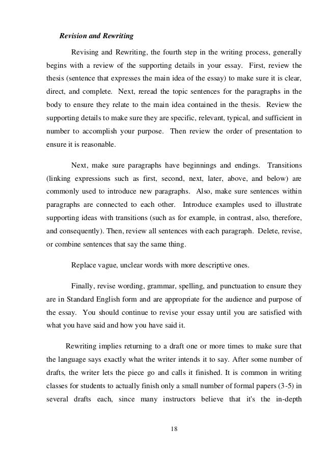 Create custom sidebar thesis
