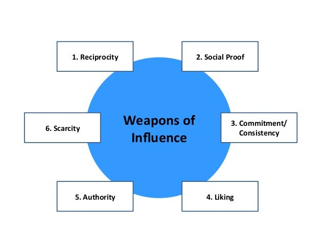 logic persuasion and influence reflection Logos – the logic of the • reflection on own experience as a student recognise the role of persuasion and the influence.