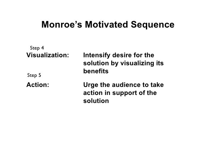 monroe motivational sequence speeches That is a real big challenge for motivational public speaking 🙂 – a good idea for some interaction with your listeners  the monroe's motivated sequence.