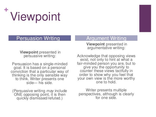 the validity of arguments presented verbally and in writing First-year college grade point average  validity argument integrates various strands of evidence  incremental validity of the writing section over the verbal.