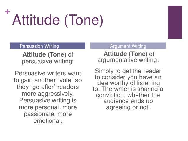 Persuasive essay tones