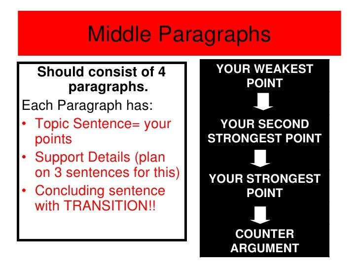 persuasive writing test