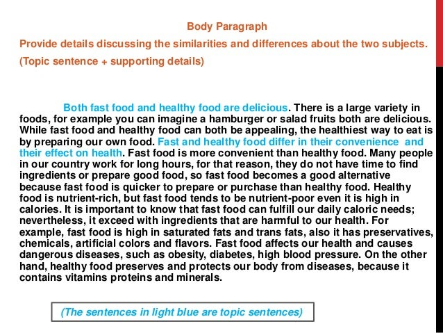 5 paragraph essay about food