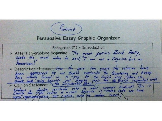 persuasive essay on the american revolution We have experience in writing all types of essays whether it is narrative, descriptive, expository or persuasive essay writing.