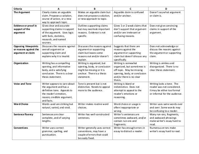 argument essay rubric Ideas in essayclear structure which rubric for the assessment of the argumentative essay title: argumentative essay rubric author: carol jackson.