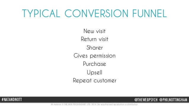 TYPICAL CONVERSION FUNNEL  New visit  Return visit  Sharer  Gives permission  Purchase  Upsell  Repeat customer  #NATANDNO...