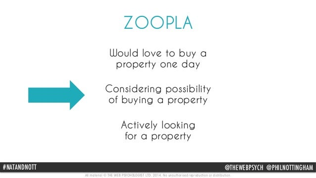 ZOOPLA  Would love to buy a  property one day  Considering possibility  of buying a property  Actively looking  for a prop...
