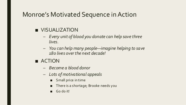 Persuasive Speech about Donating Blood