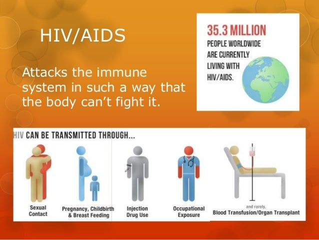 research paper on aids hiv Read this essay on hiv and aids research paper come browse our large digital warehouse of free sample essays get the knowledge you need in order to pass your classes and more hiv stands for human immunodeficiency virus these virus both destroy a persons immune system.