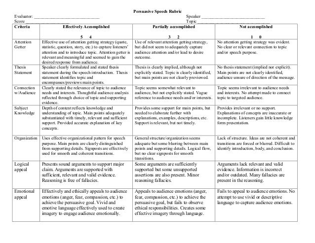 Persuasive Speech Rubric