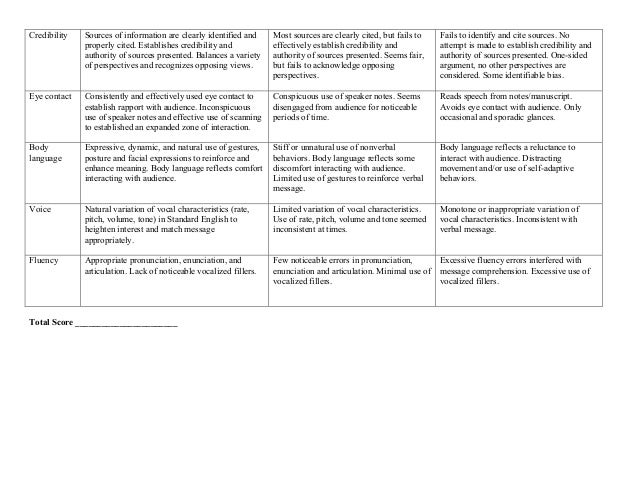 persuasive speech rubric 2