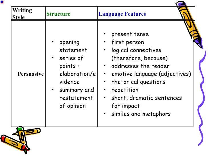 language used in persuasive writing